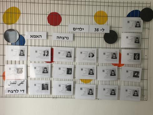 38 נשים נרצחו בישראל | צילום פרטי
